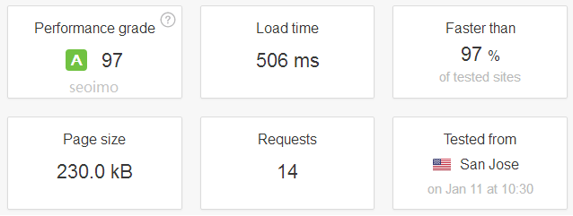 已开启HTTPS后,Pingdom测试结果(整体数据)